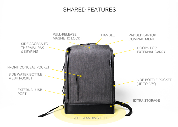 Vianetic Smart Diaper Backpack
