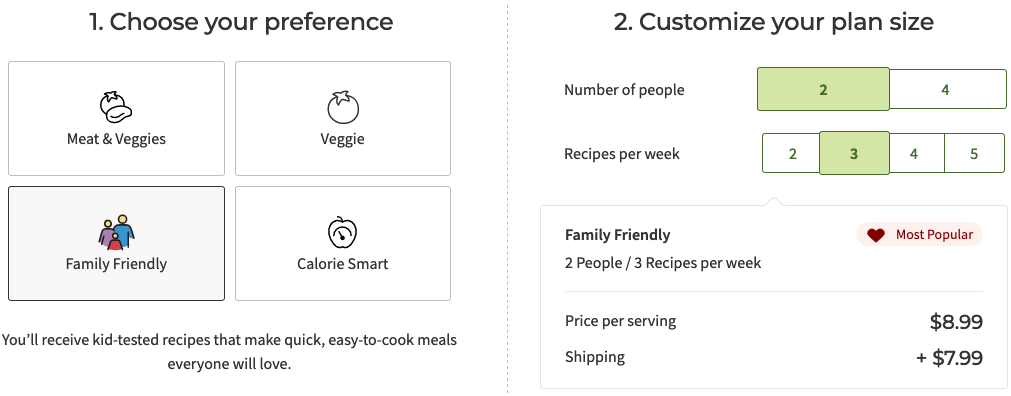 Meal Planning Self-Care: HelloFresh